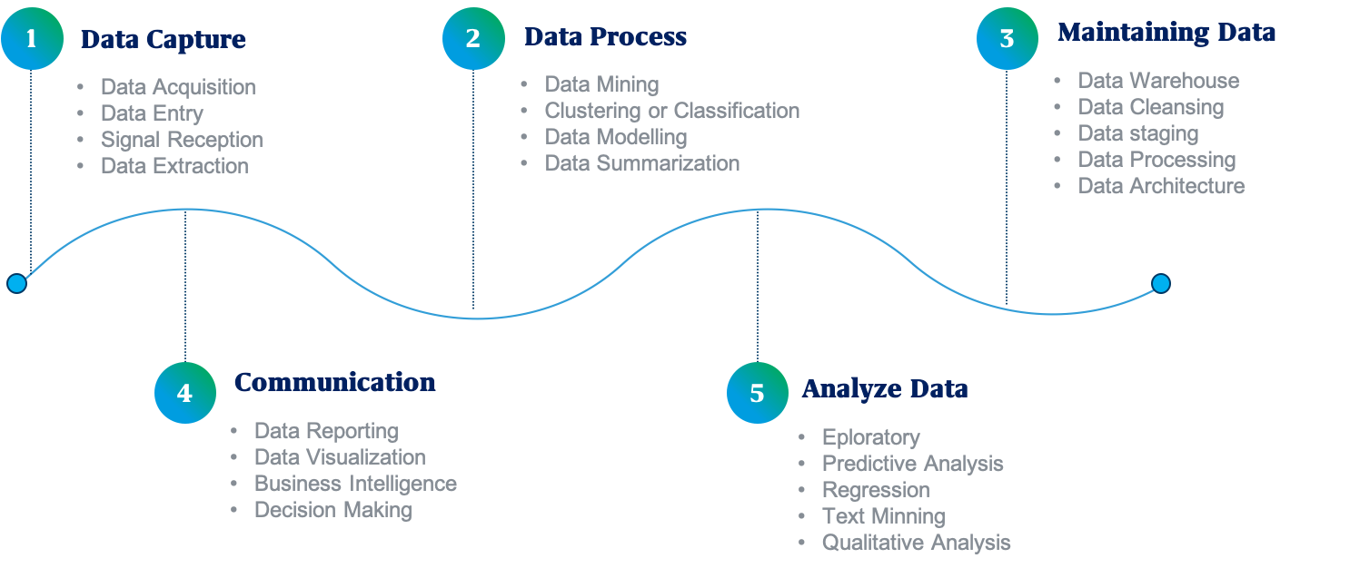 life-cycle_of_Data_Science