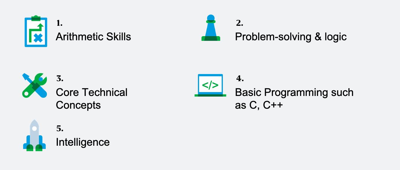 Measure_Programming_Aptitude