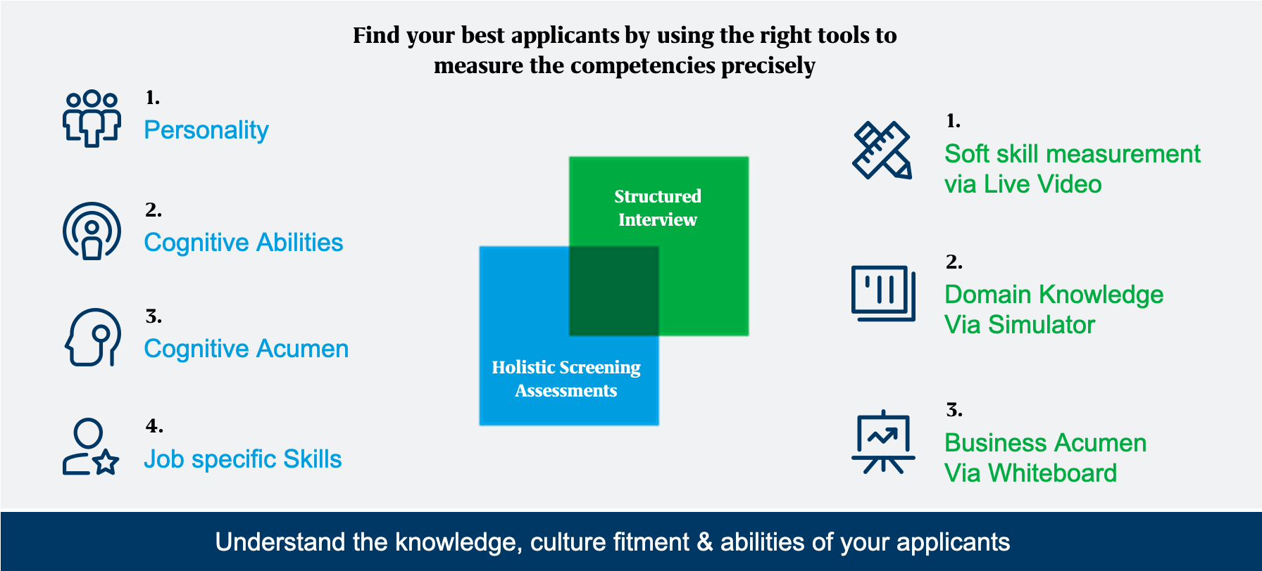 find_your_best_applicants_by_using_the_right_tools_to_measure_the_competencies_precisely