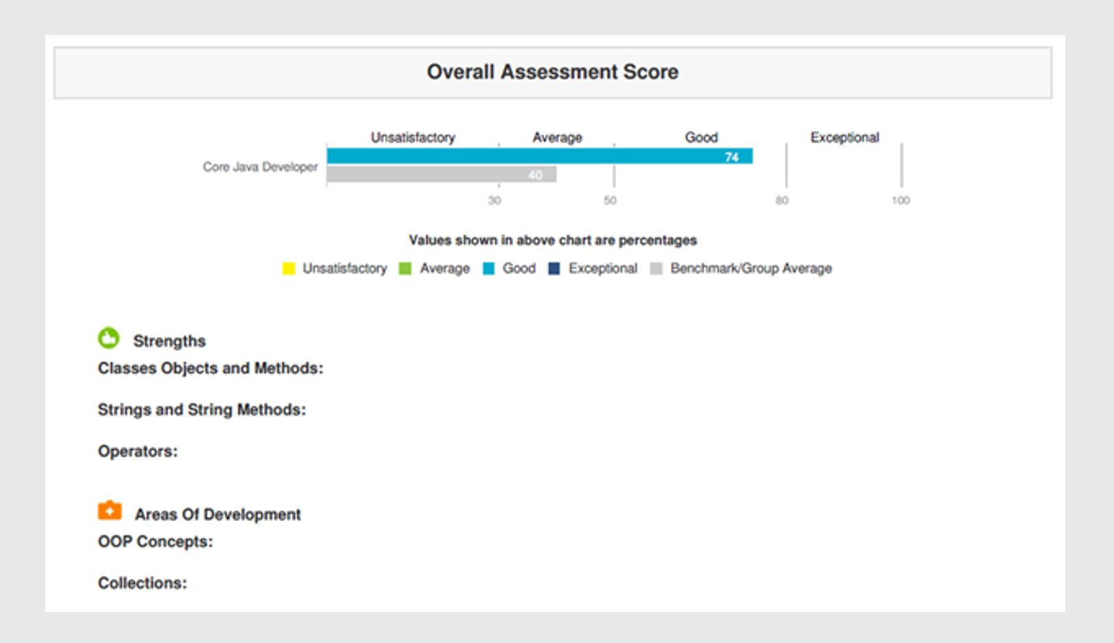 overall_assessment_score
