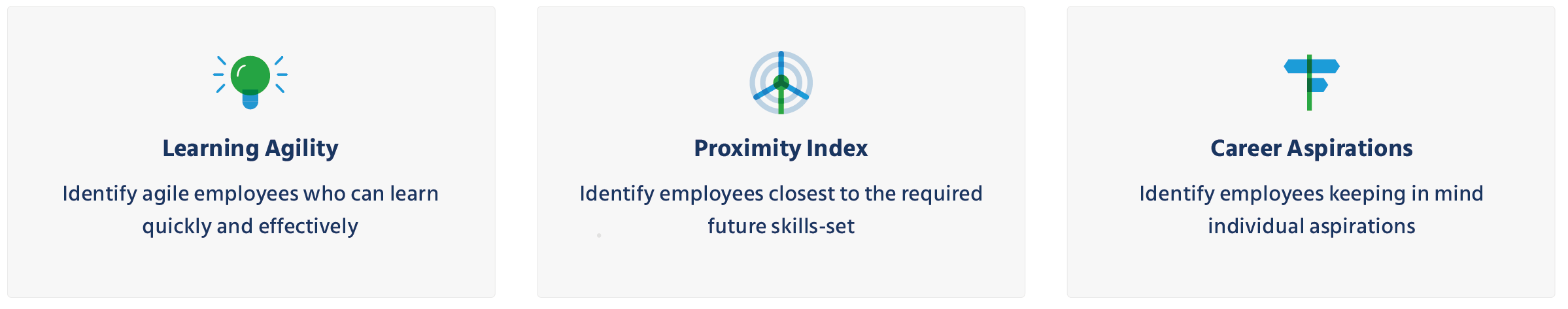 Mercer | Mettl's learning agility assessment and proximity index