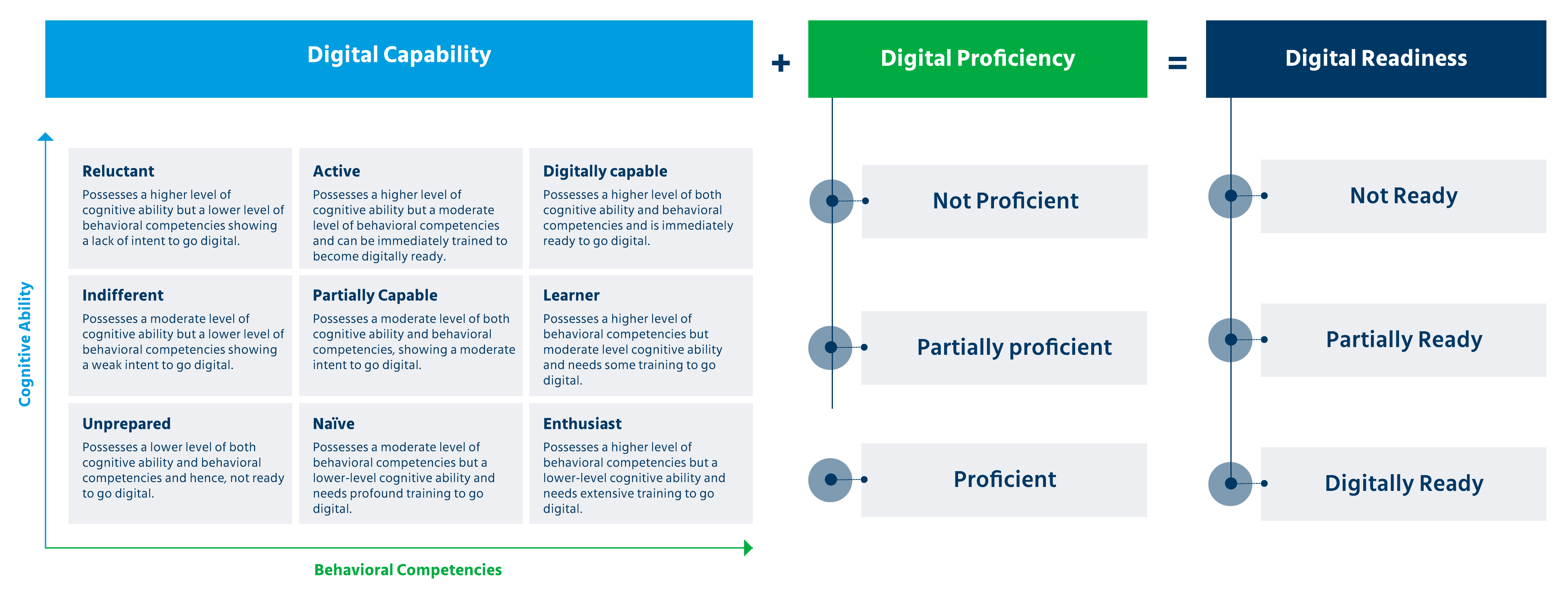 Digital readiness_infographic 4